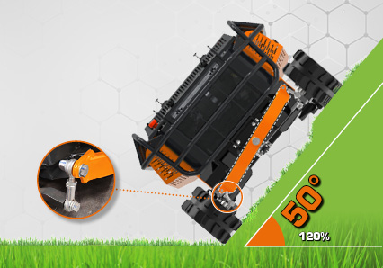 robomini - oscillating tracks - energreen america professional machines
