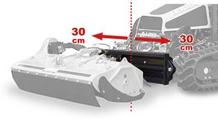 robogreen evo - side shift - energreen america professional machines