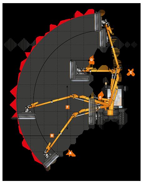 ilf kommunal - work diagram fast arm - energreen america professional machines