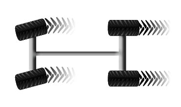 ilf aspen - steering - professional brushcutter machine - energreen america professional machines